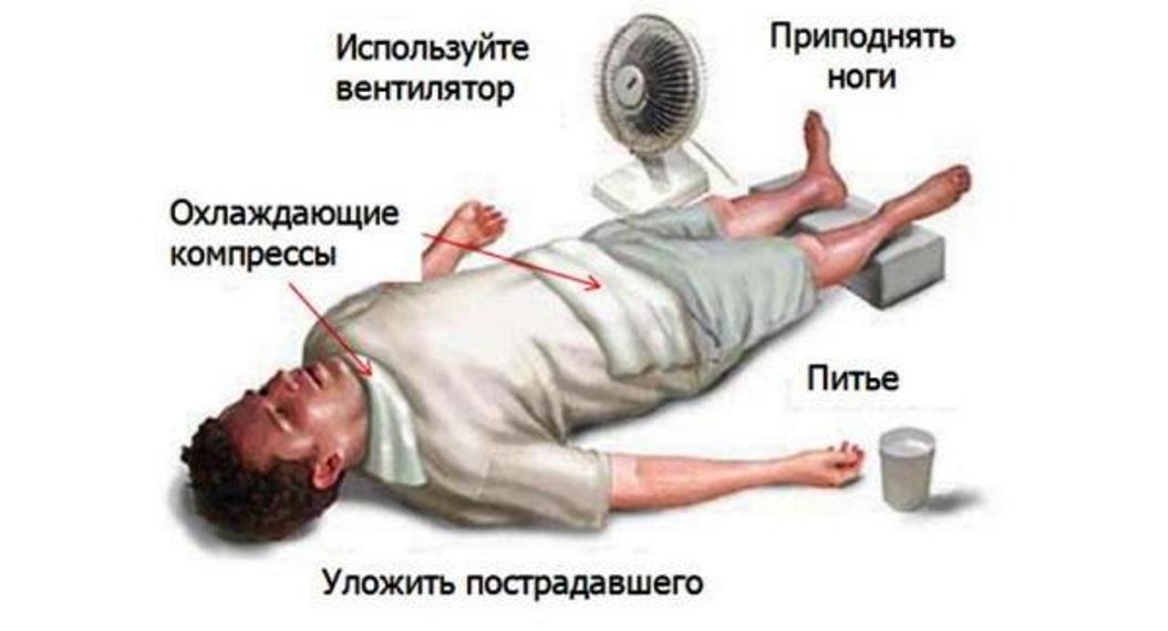 солнечный удар на отдыхе